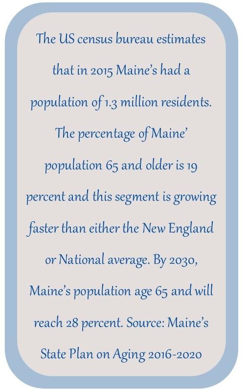 US Census Information